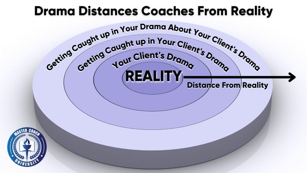 Drama distances the coach from the client's reality.