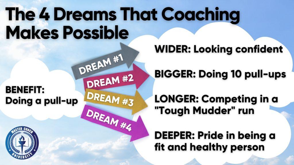 4 Dreams
