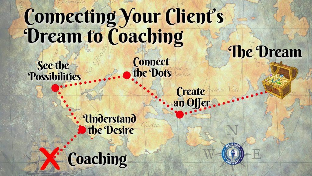Client Treasure Map